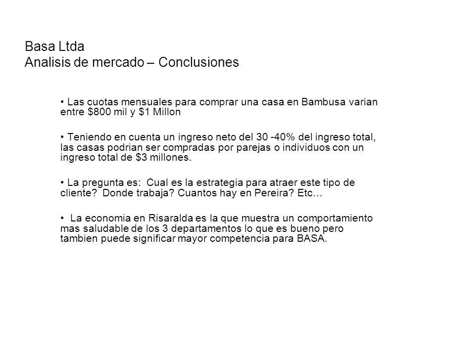 Basa Ltda Analisis de mercado – Conclusiones Las cuotas mensuales para comprar una casa en Bambusa varian entre $800 mil y $1 Millon Teniendo en cuent
