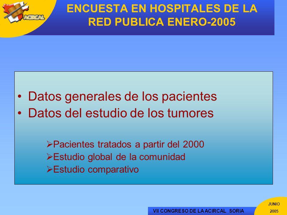 VII CONGRESO DE LA ACIRCAL SORIA JUNIO 2005 ENCUESTA EN HOSPITALES DE LA RED PUBLICA ENERO-2005 Datos generales de los pacientes Datos del estudio de