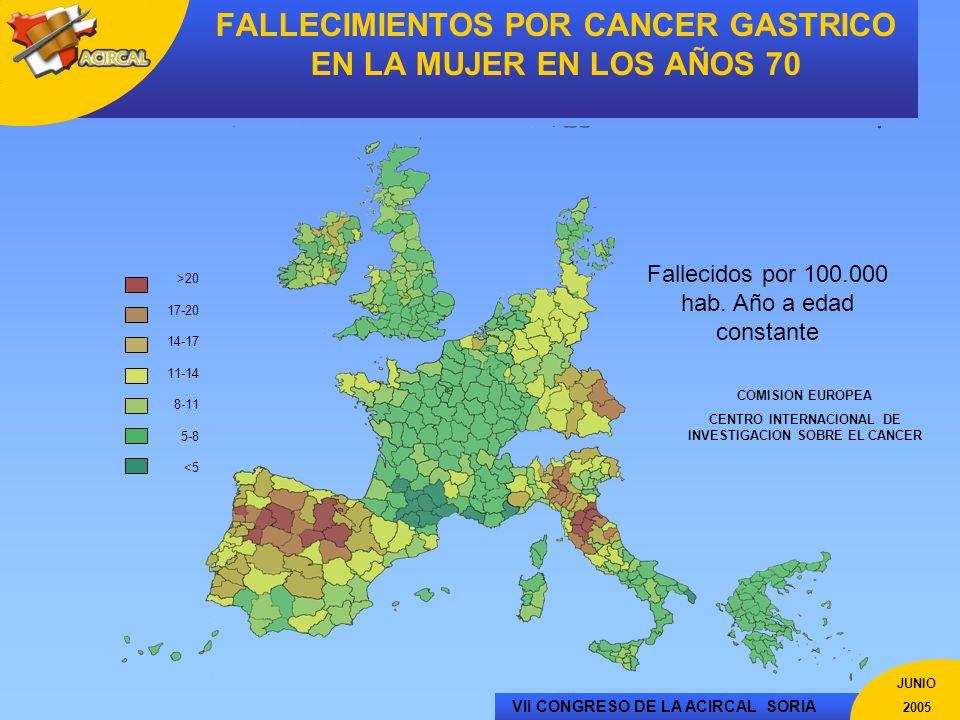 VII CONGRESO DE LA ACIRCAL SORIA JUNIO 2005 FALLECIMIENTOS POR CANCER GASTRICO EN LA MUJER EN LOS AÑOS 70 >20 17-20 14-17 11-14 8-11 5-8 <5 Fallecidos