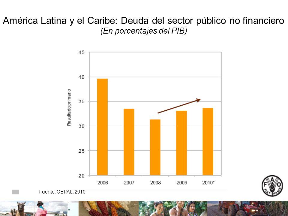 América Latina y el Caribe: Deuda del sector público no financiero (En porcentajes del PIB) Fuente: CEPAL, 2010