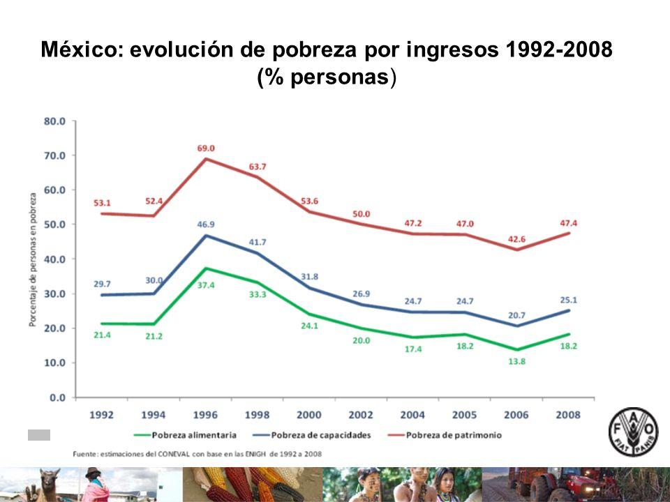 México: evolución de pobreza por ingresos 1992-2008 (% personas)