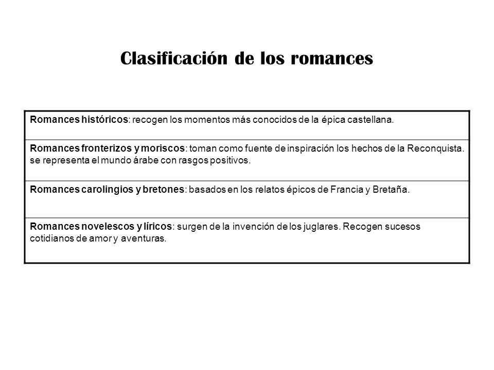 Clasificación de los romances Romances históricos: recogen los momentos más conocidos de la épica castellana. Romances fronterizos y moriscos: toman c