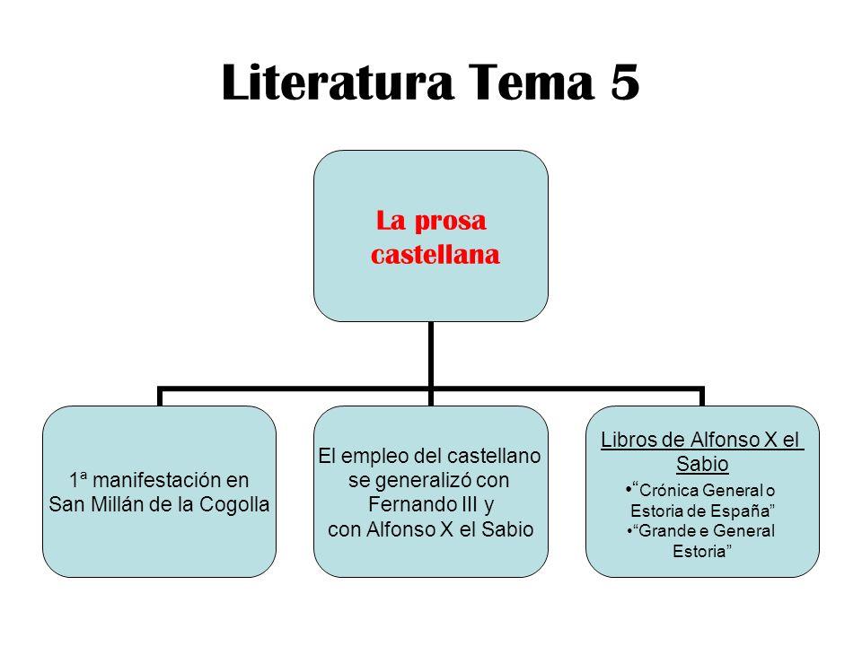 Literatura Tema 5 La prosa castellana 1ª manifestación en San Millán de la Cogolla El empleo del castellano se generalizó con Fernando III y con Alfon