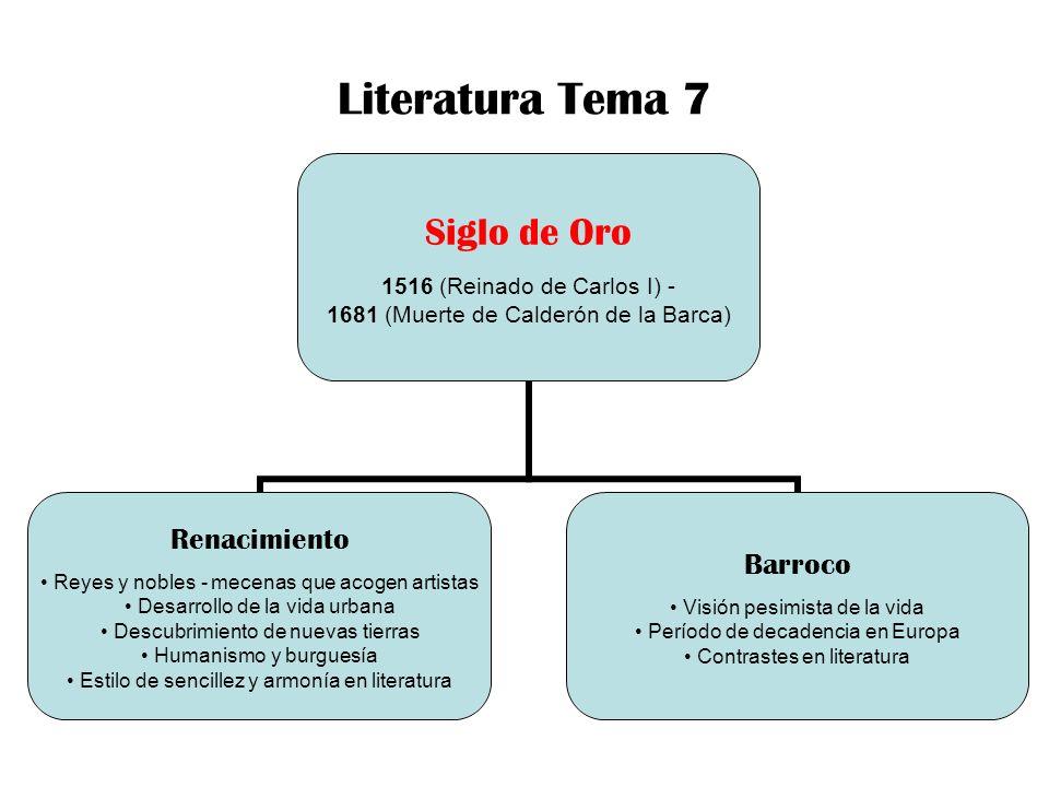 Literatura Tema 7 Siglo de Oro 1516 (Reinado de Carlos I) - 1681 (Muerte de Calderón de la Barca) Renacimiento Reyes y nobles - mecenas que acogen art