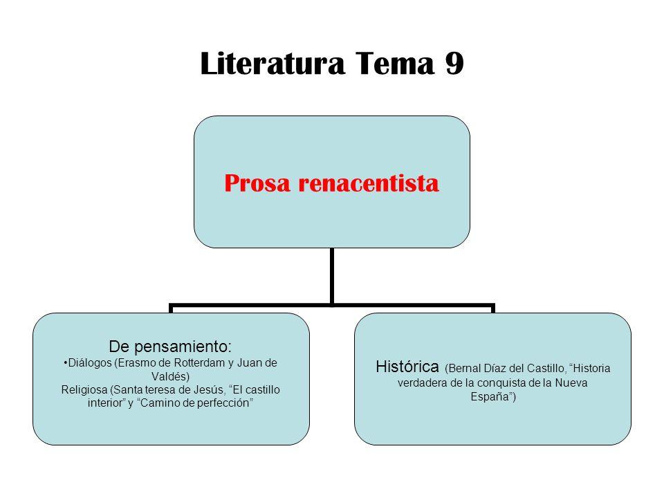 Literatura Tema 9 Prosa renacentista De pensamiento: Diálogos (Erasmo de Rotterdam y Juan de Valdés) Religiosa (Santa teresa de Jesús, El castillo int