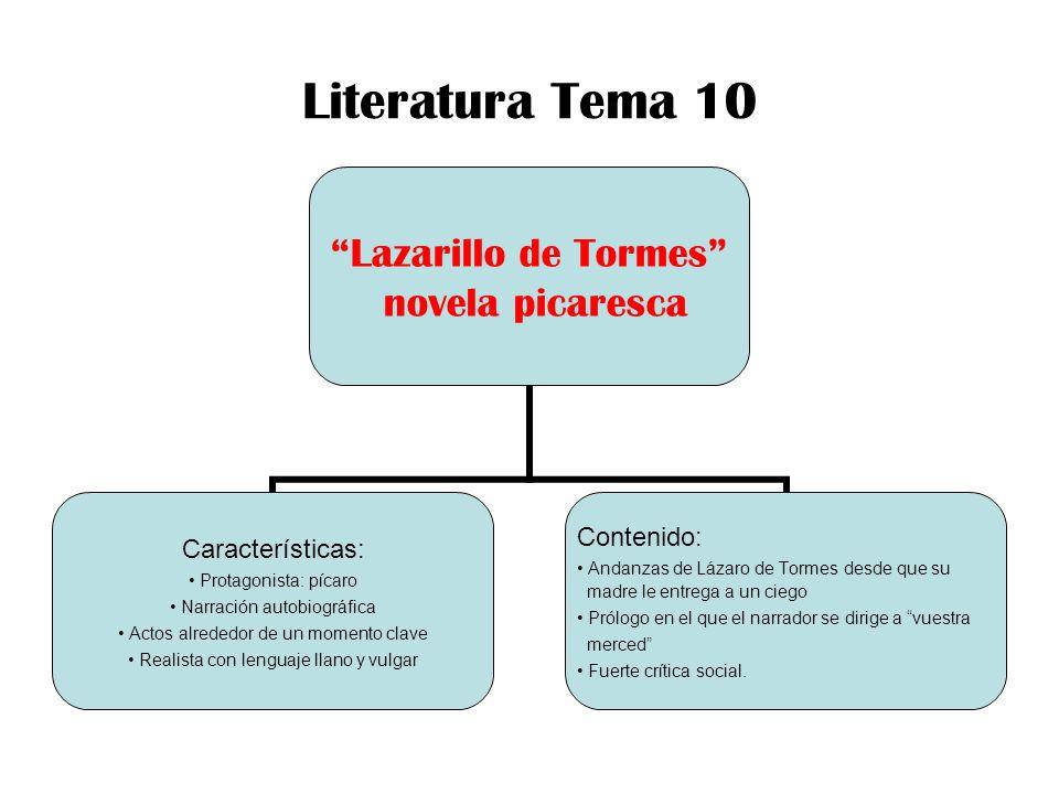 Literatura Tema 10 Lazarillo de Tormes novela picaresca Características: Protagonista: pícaro Narración autobiográfica Actos alrededor de un momento c