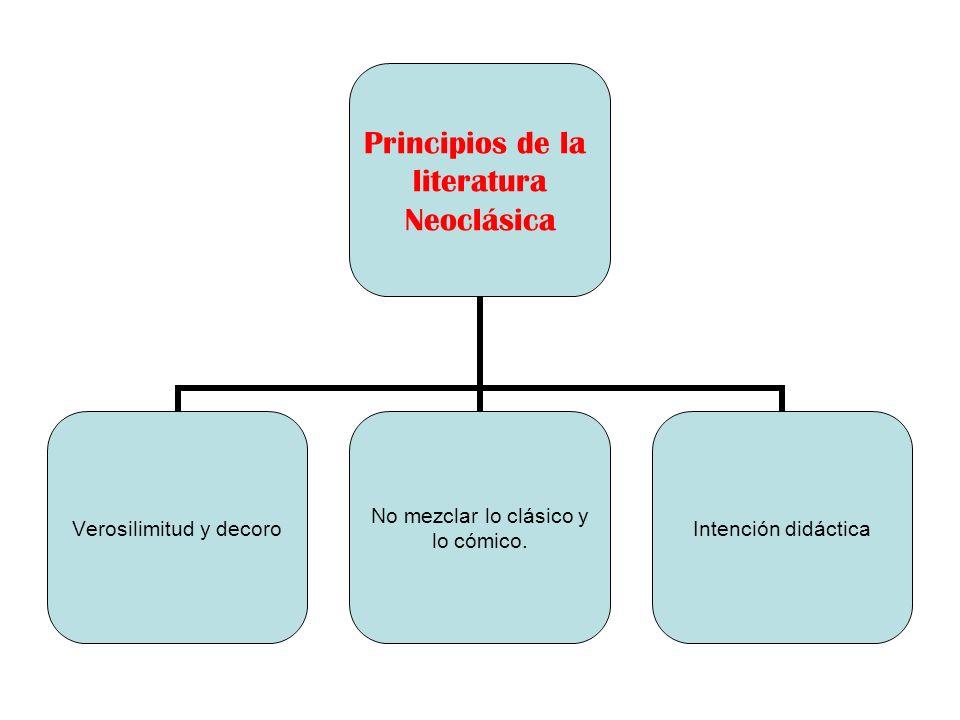 Principios de la literatura Neoclásica Verosilimitud y decoro No mezclar lo clásico y lo cómico. Intención didáctica