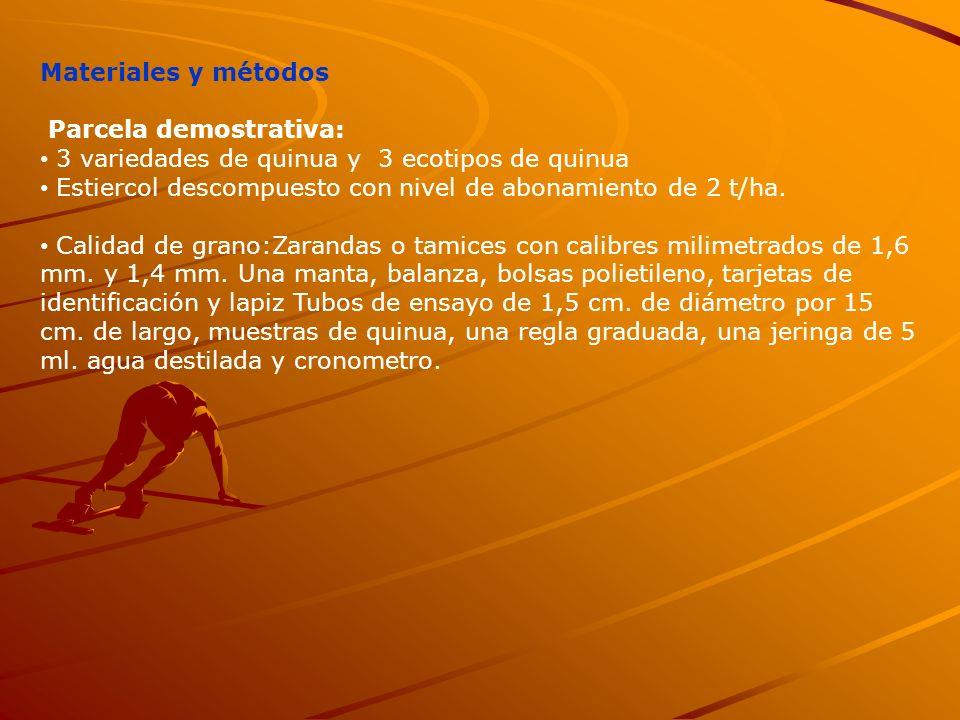 Materiales y métodos Parcela demostrativa: 3 variedades de quinua y 3 ecotipos de quinua Estiercol descompuesto con nivel de abonamiento de 2 t/ha. Ca