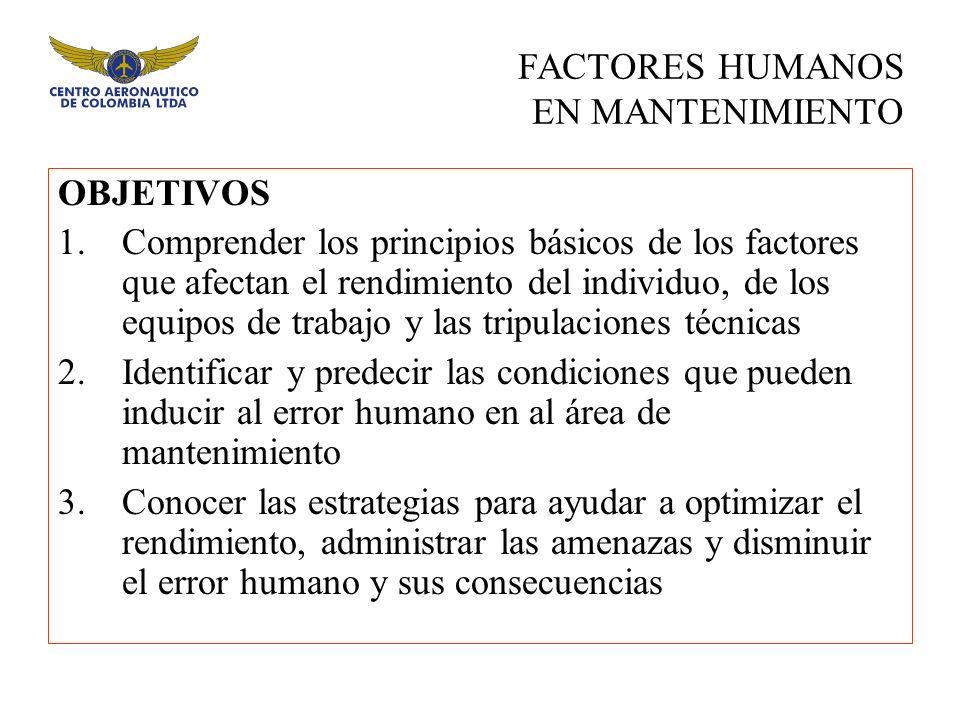 OBJETIVOS 1.Comprender los principios básicos de los factores que afectan el rendimiento del individuo, de los equipos de trabajo y las tripulaciones
