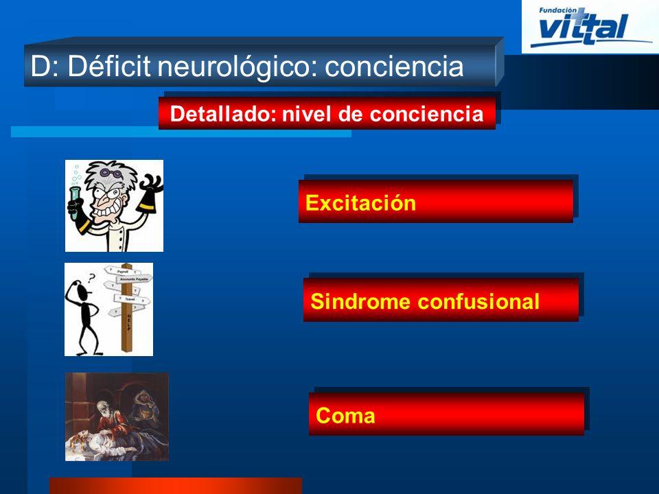 D: Déficit neurológico: conciencia Detallado: nivel de conciencia Excitación Sindrome confusional Coma