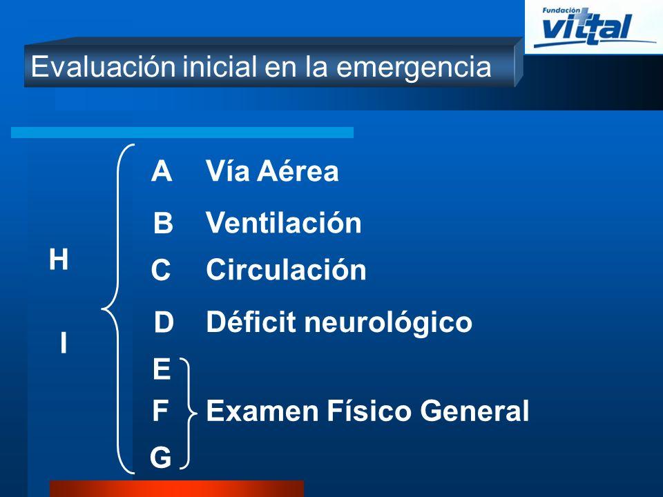 A B C D E Vía Aérea Ventilación Circulación Déficit neurológico Examen Físico General Evaluación inicial en la emergencia F G I H