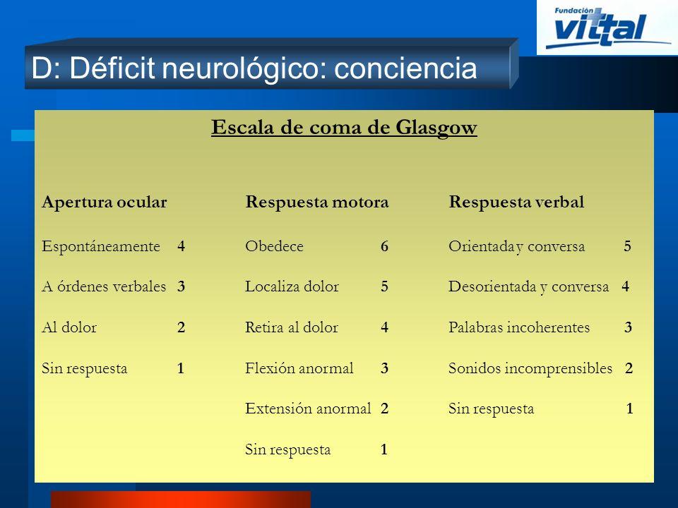 D: Déficit neurológico: conciencia Escala de coma de Glasgow Apertura ocularRespuesta motoraRespuesta verbal Espontáneamente4Obedece6Orientaday conver