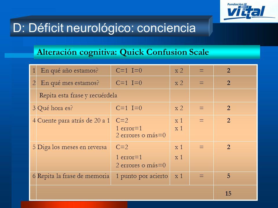 D: Déficit neurológico: conciencia Alteración cognitiva: Quick Confusion Scale 1 En qué año estamos?C=1 I=0 x 2=2 2 En qué mes estamos?C=1 I=0 x 2=2 R