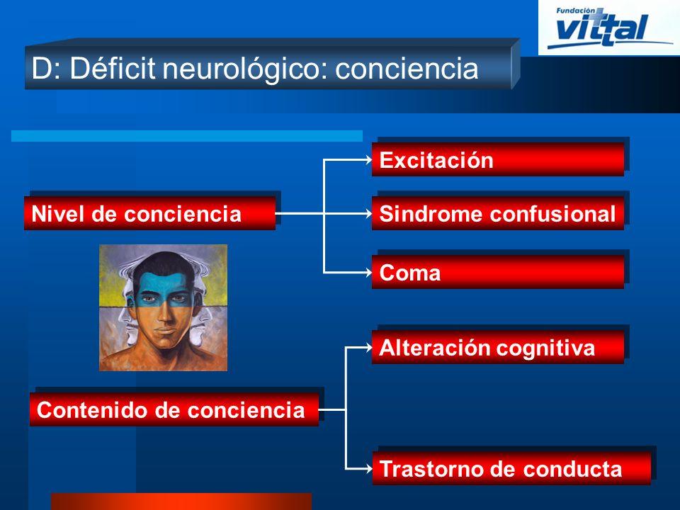 D: Déficit neurológico: conciencia Excitación Sindrome confusional Coma Alteración cognitiva Trastorno de conducta Nivel de conciencia Contenido de co