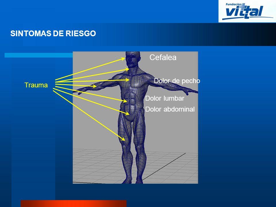 Cefalea Dolor de pecho Dolor abdominal Dolor lumbar Trauma SINTOMAS DE RIESGO