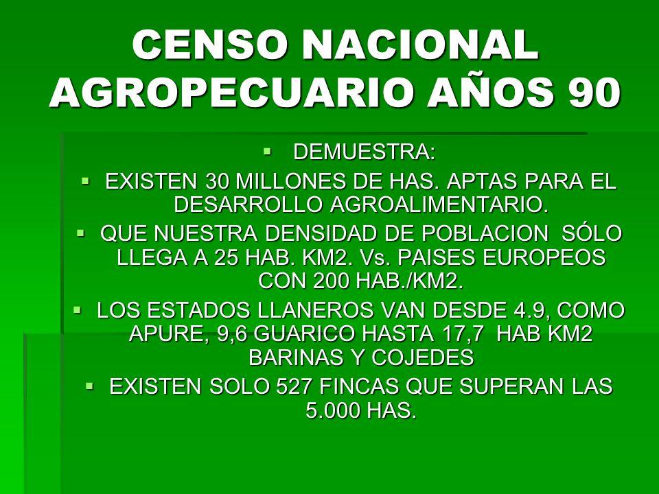 CENSO NACIONAL AGROPECUARIO AÑOS 90 DEMUESTRA: DEMUESTRA: EXISTEN 30 MILLONES DE HAS.