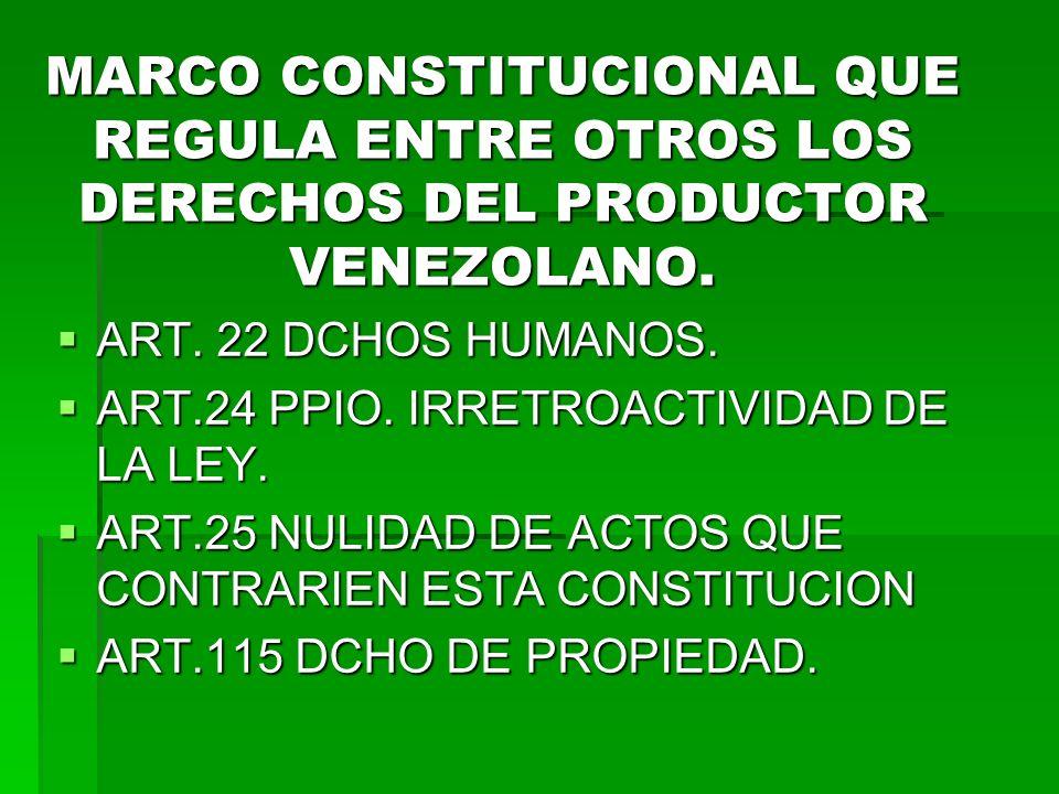 MARCO CONSTITUCIONAL QUE REGULA ENTRE OTROS LOS DERECHOS DEL PRODUCTOR VENEZOLANO.