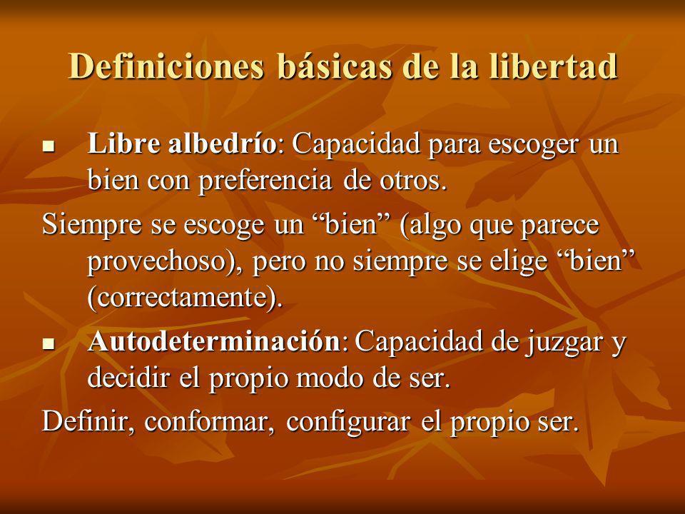 Definiciones básicas de la libertad Libre albedrío: Capacidad para escoger un bien con preferencia de otros. Libre albedrío: Capacidad para escoger un