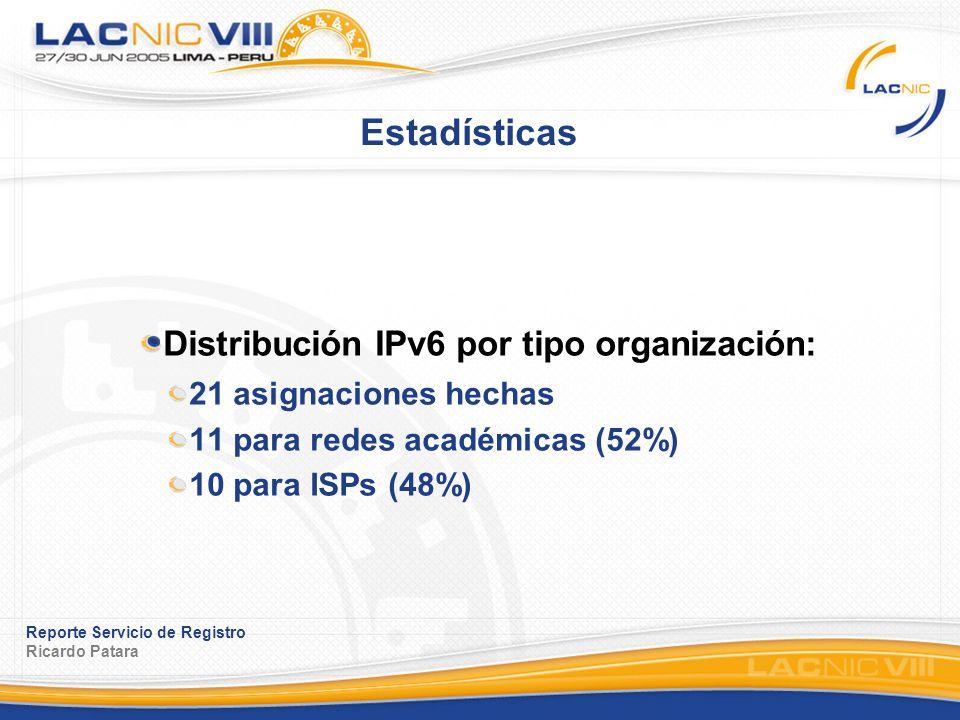 Reporte Servicio de Registro Ricardo Patara Estadísticas Distribución IPv6 por tipo organización: 21 asignaciones hechas 11 para redes académicas (52%) 10 para ISPs (48%)