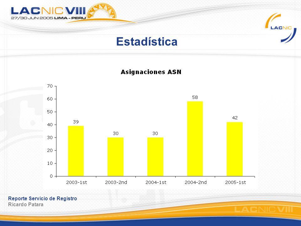 Reporte Servicio de Registro Ricardo Patara Estadística