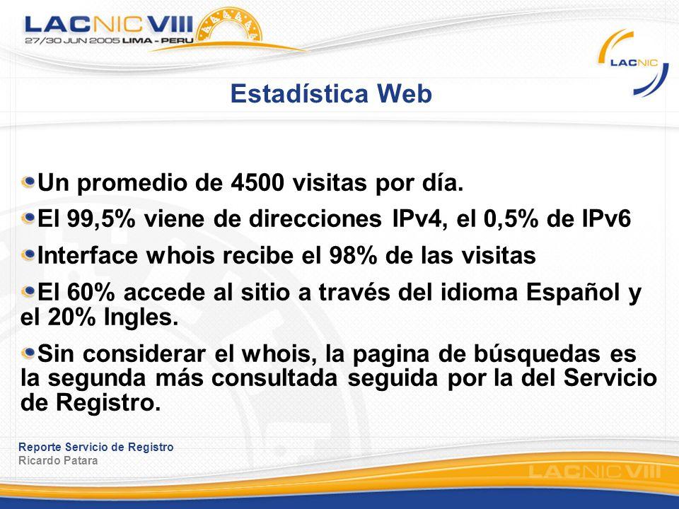 Reporte Servicio de Registro Ricardo Patara Estadística Web Un promedio de 4500 visitas por día. El 99,5% viene de direcciones IPv4, el 0,5% de IPv6 I