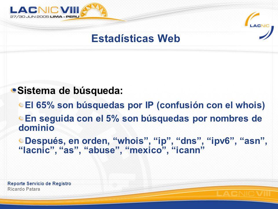 Reporte Servicio de Registro Ricardo Patara Estadísticas Web Sistema de búsqueda: El 65% son búsquedas por IP (confusión con el whois) En seguida con el 5% son búsquedas por nombres de dominio Después, en orden, whois, ip, dns, ipv6, asn, lacnic, as, abuse, mexico, icann