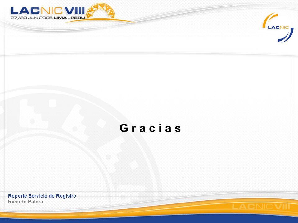 Reporte Servicio de Registro Ricardo Patara G r a c i a s