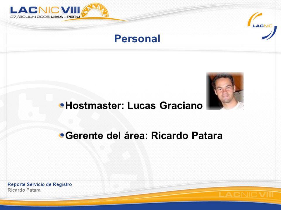 Reporte Servicio de Registro Ricardo Patara Personal Hostmaster: Lucas Graciano Gerente del área: Ricardo Patara