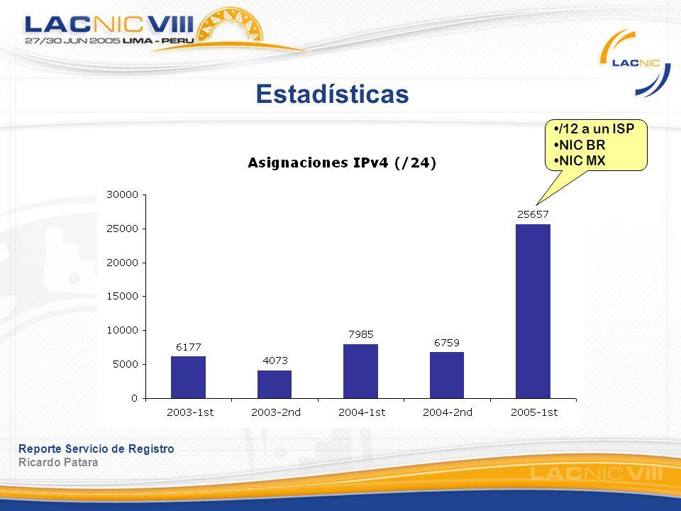 Reporte Servicio de Registro Ricardo Patara Estadísticas /12 a un ISP NIC BR NIC MX