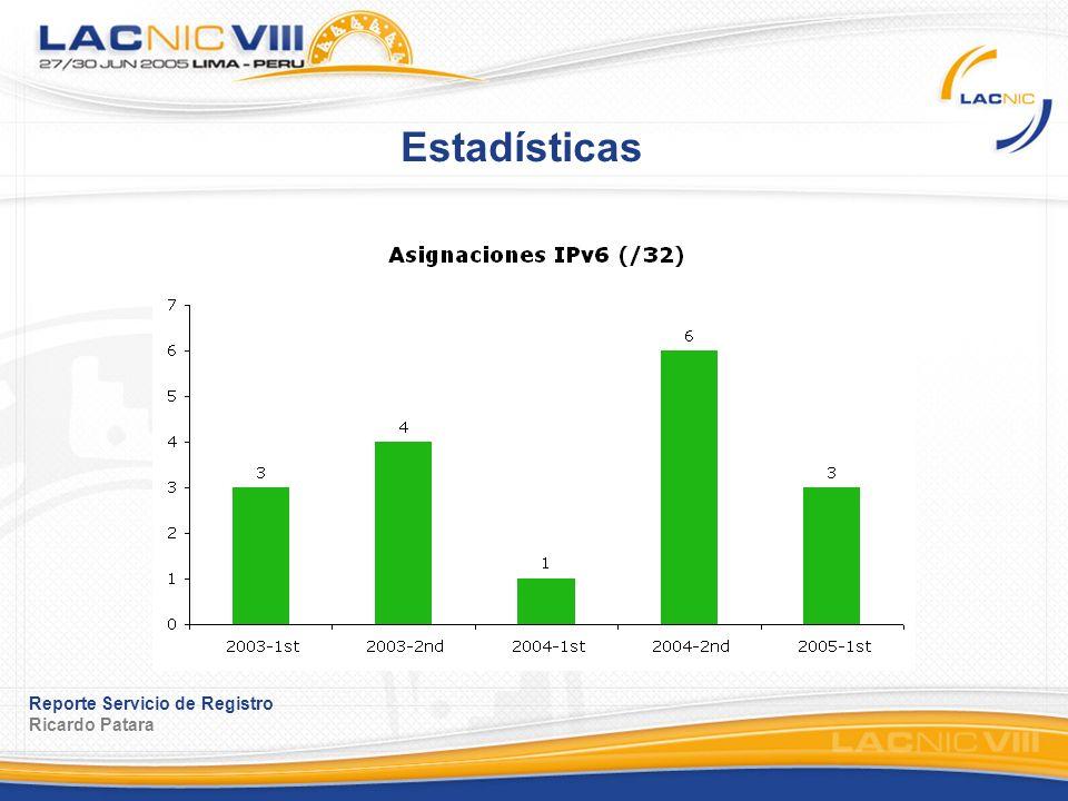 Reporte Servicio de Registro Ricardo Patara Estadísticas