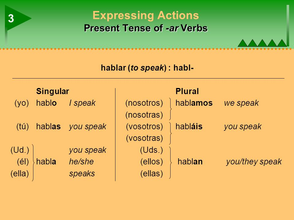 Present Tense of -ar Verbs Expressing Actions Present Tense of -ar Verbs hablar (to speak) : habl- SingularPlural (yo)habloI speak(nosotros)hablamoswe