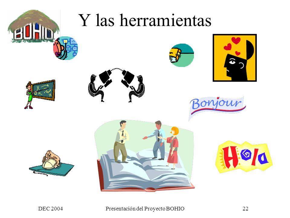 DEC 2004Presentación del Proyecto BOHIO21 Empezara con El diseño participativo de las prioridades del proyecto
