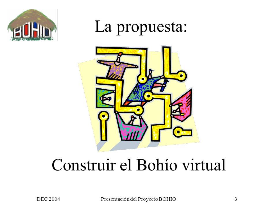 DEC 2004Presentación del Proyecto BOHIO3 La propuesta: Construir el Bohío virtual