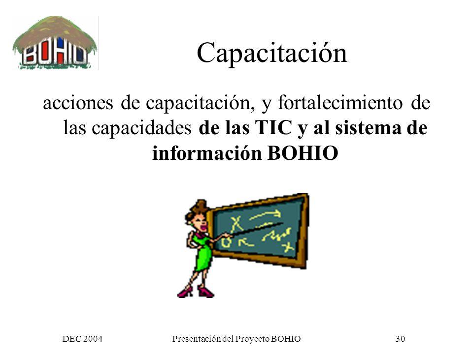 DEC 2004Presentación del Proyecto BOHIO29 medidas de acompañamiento