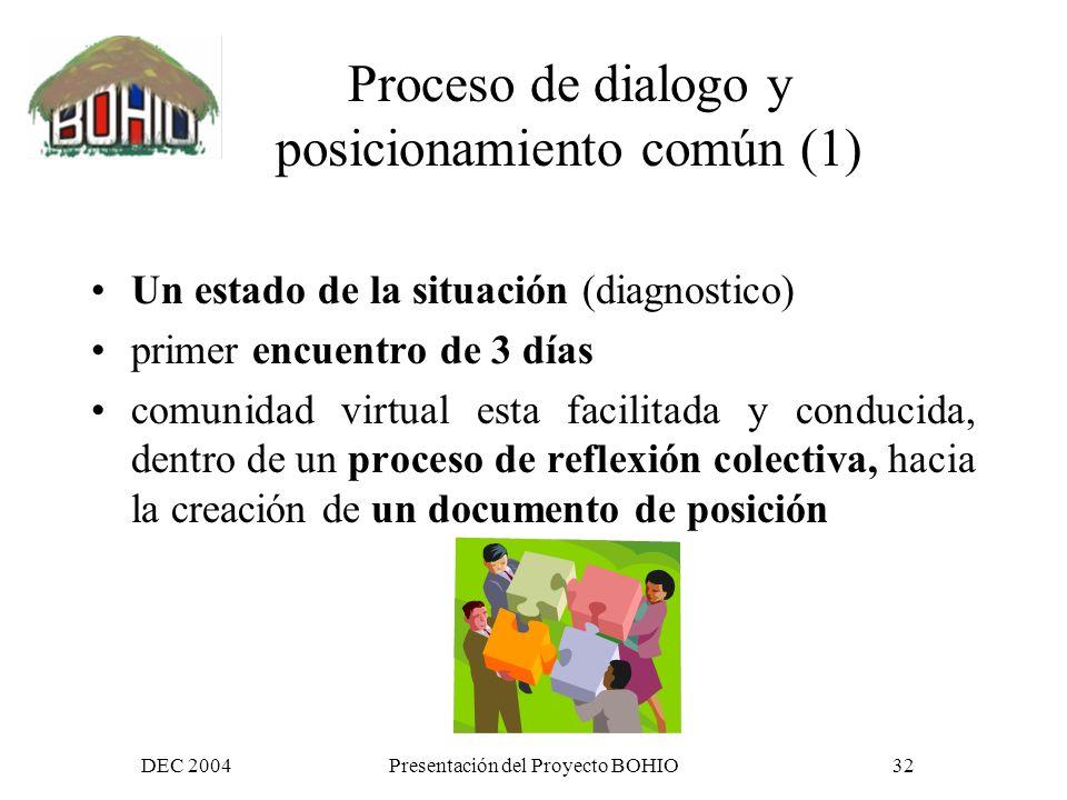 DEC 2004Presentación del Proyecto BOHIO31 seleccionadas mediante concurso y dirigidas, a través de los criterios del concurso, hacia los sectores comunitarios.
