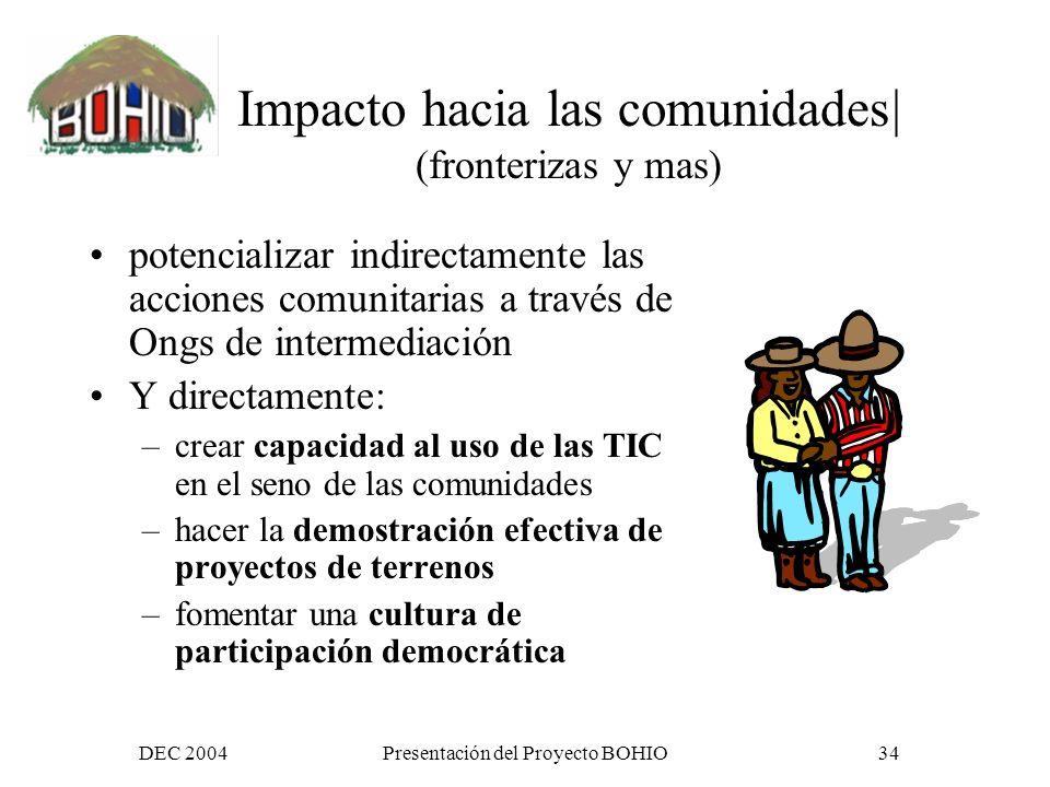 DEC 2004Presentación del Proyecto BOHIO33 Proceso de dialogo y posicionamiento común (2) Segunda reunión presencial conducir y seguir la difusión del documento de posición