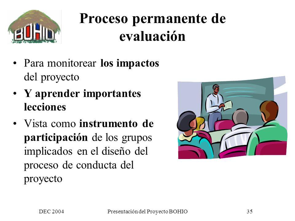 DEC 2004Presentación del Proyecto BOHIO34 Impacto hacia las comunidades| (fronterizas y mas) potencializar indirectamente las acciones comunitarias a través de Ongs de intermediación Y directamente: –crear capacidad al uso de las TIC en el seno de las comunidades –hacer la demostración efectiva de proyectos de terrenos –fomentar una cultura de participación democrática