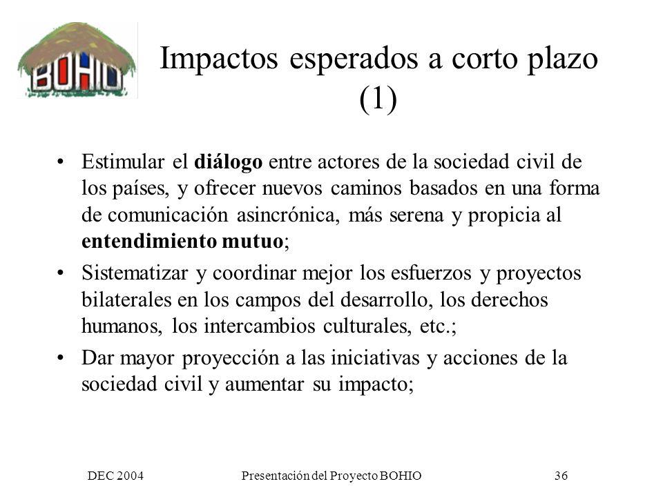 DEC 2004Presentación del Proyecto BOHIO35 Proceso permanente de evaluación Para monitorear los impactos del proyecto Y aprender importantes lecciones Vista como instrumento de participación de los grupos implicados en el diseño del proceso de conducta del proyecto