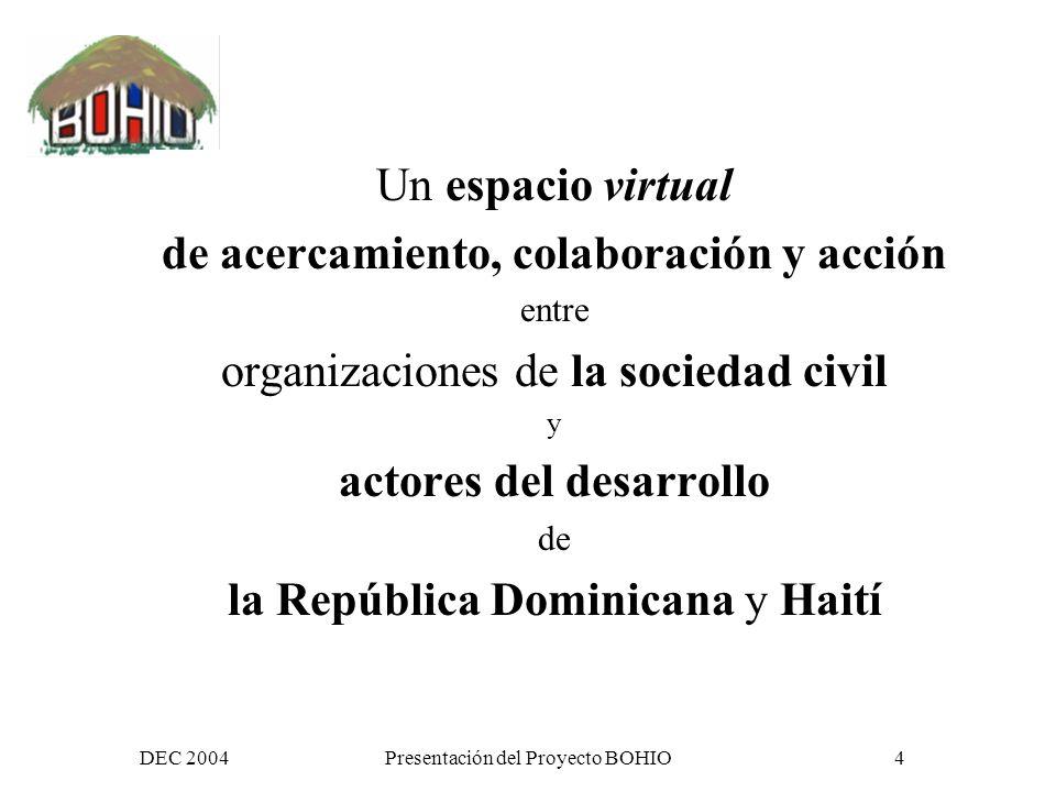 DEC 2004Presentación del Proyecto BOHIO4 Un espacio virtual de acercamiento, colaboración y acción entre organizaciones de la sociedad civil y actores del desarrollo de la República Dominicana y Haití