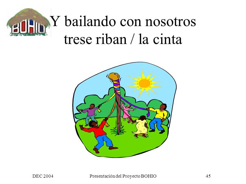 DEC 2004Presentación del Proyecto BOHIO44 Como participar .
