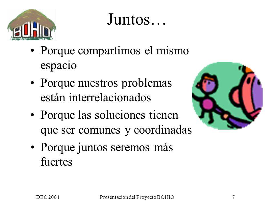 DEC 2004Presentación del Proyecto BOHIO37 Usuarios/as Ongs Organismos de cooperación Grupos de base Gobierno / Políticas Publicas Investigadores/as Medias Publico en general