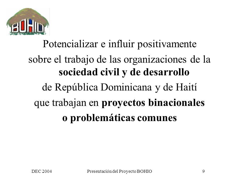 DEC 2004Presentación del Proyecto BOHIO9 Potencializar e influir positivamente sobre el trabajo de las organizaciones de la sociedad civil y de desarrollo de República Dominicana y de Haití que trabajan en proyectos binacionales o problemáticas comunes