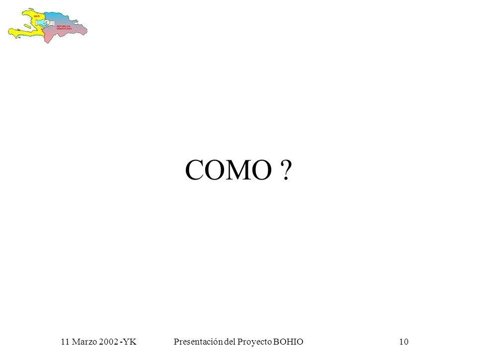 11 Marzo 2002 -YKPresentación del Proyecto BOHIO9 Potencializar e influir positivamente sobre el trabajo de las organizaciones de la sociedad civil y de desarrollo de República Dominicana y de Haití que trabajan en proyectos binacionales o problemáticas comunes