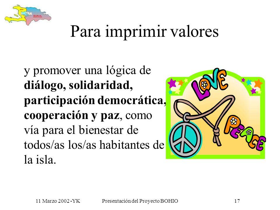 11 Marzo 2002 -YKPresentación del Proyecto BOHIO16 Para mejorar la eficiencia de las iniciativas comunes existentes con mejor coordinación y articulac