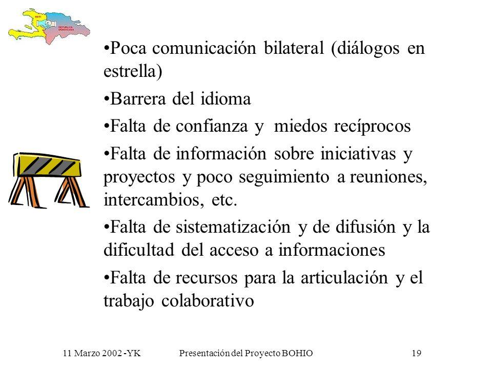 11 Marzo 2002 -YKPresentación del Proyecto BOHIO18 Y reducir las Barreras existentes como…