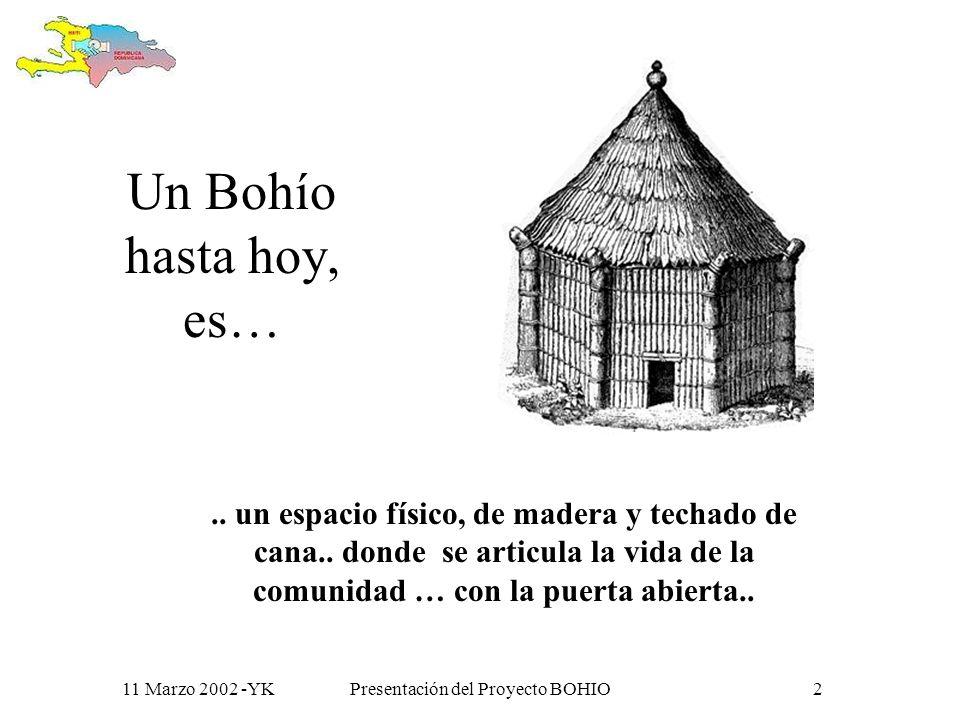 11 Marzo 2002 -YKPresentación del Proyecto BOHIO1 Presentación del proyecto BOHIO 11 de Marzo 2002 Santo Domingo