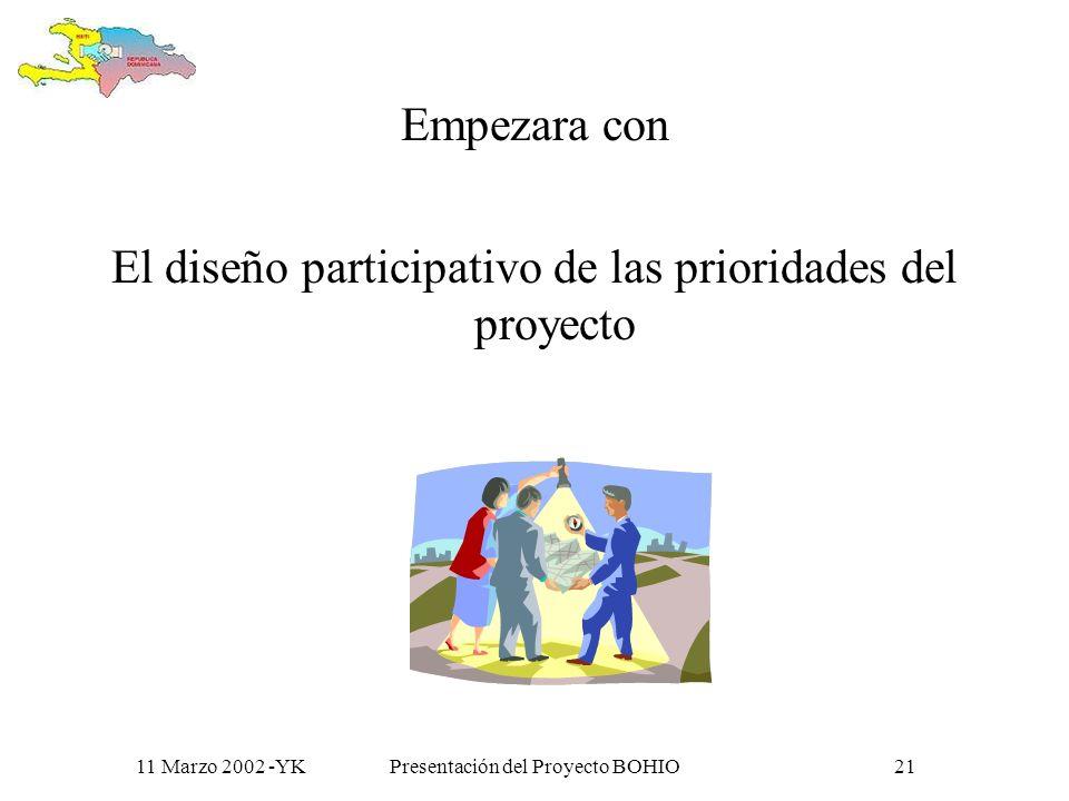 11 Marzo 2002 -YKPresentación del Proyecto BOHIO20 Como caminara esto?