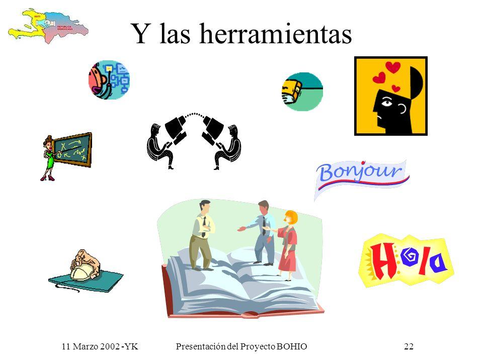 11 Marzo 2002 -YKPresentación del Proyecto BOHIO21 Empezara con El diseño participativo de las prioridades del proyecto