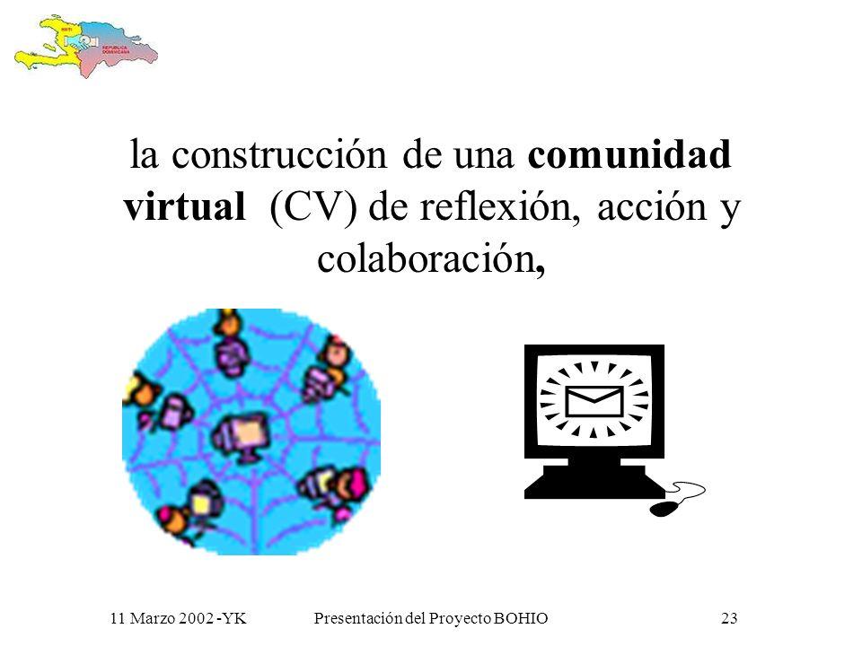 11 Marzo 2002 -YKPresentación del Proyecto BOHIO22 Y las herramientas
