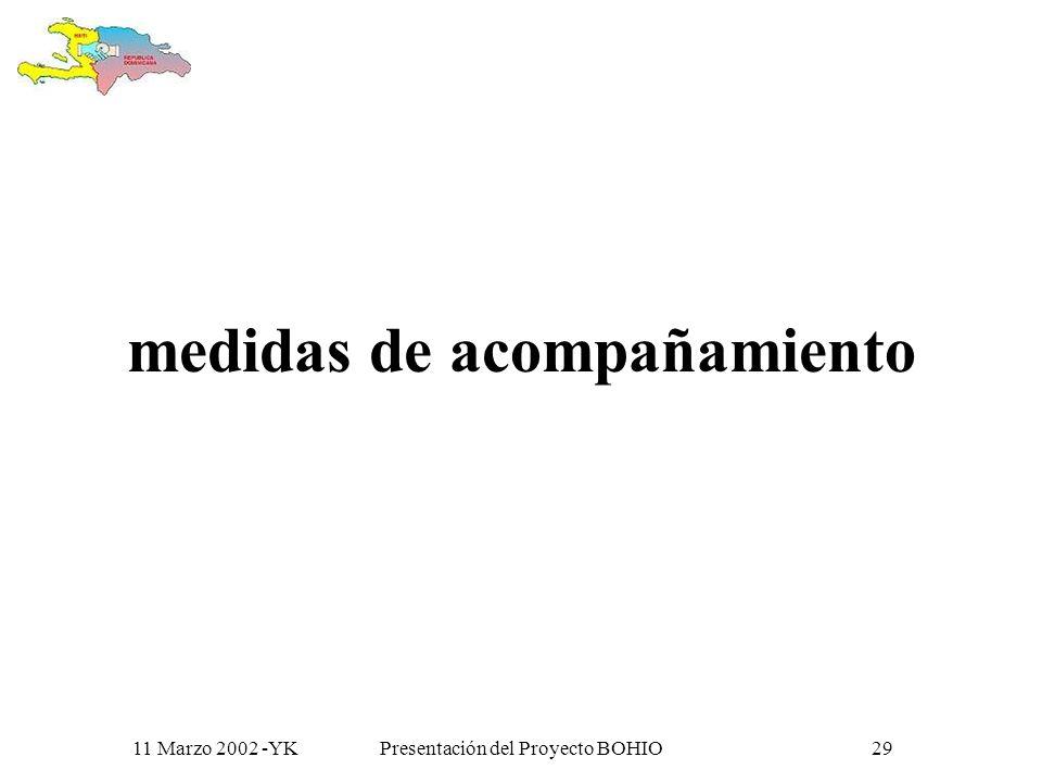 11 Marzo 2002 -YKPresentación del Proyecto BOHIO28 Bases de datos: –Actores (quien hace que) –Proyectos e iniciativas Base Documental estructurada (do